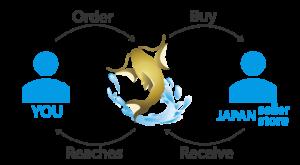 order-flow-image